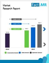 Polyurethane in Automotive Filter Market