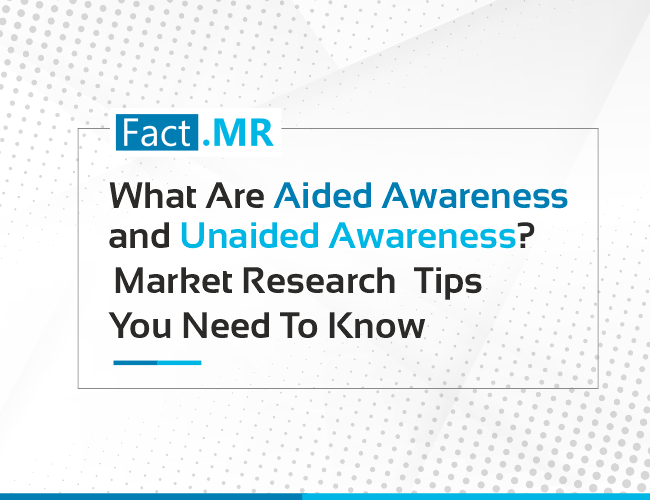 Aided awareness and unaided awareness