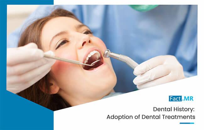 dental market 1