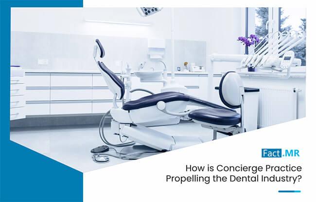 dental market 4