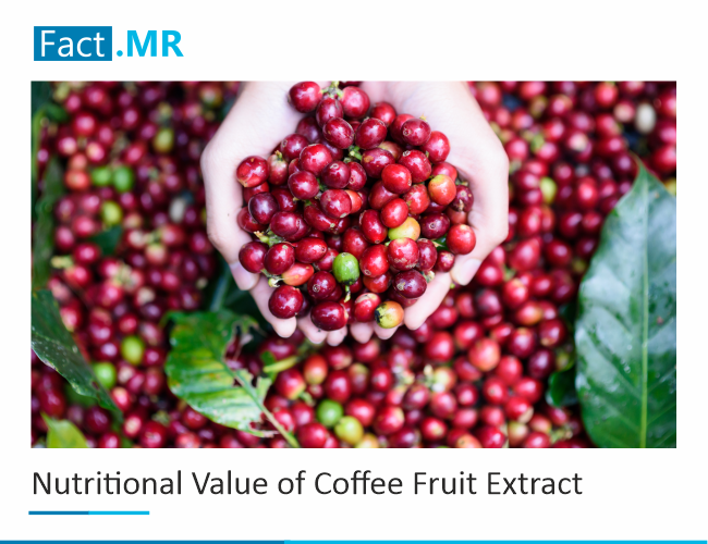 Nutritional value of coffee fruit extract