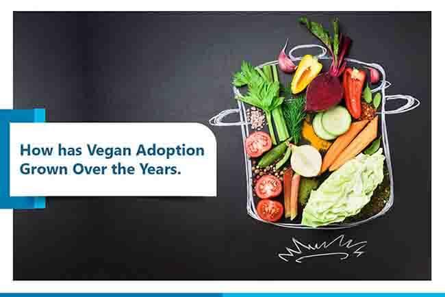 vegan adoption grown
