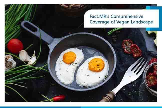 vegan landscape