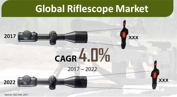 Global Riflescope Market.jpg