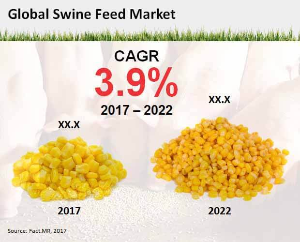 Global Swine Feed Market.jpg