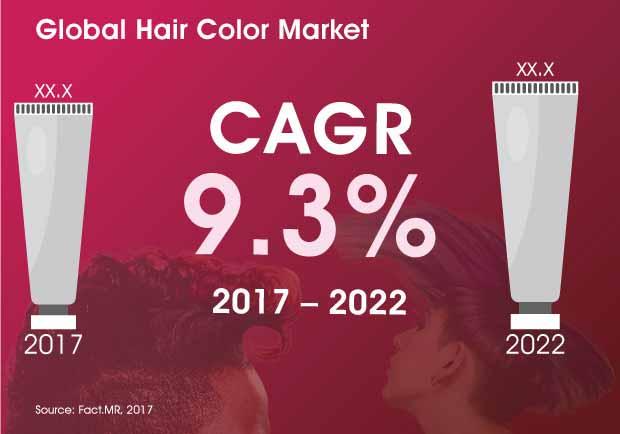 hair color market