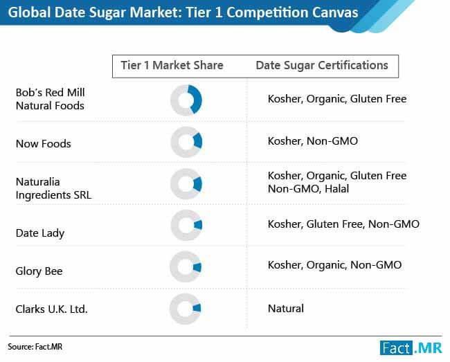 aate sugar market 02