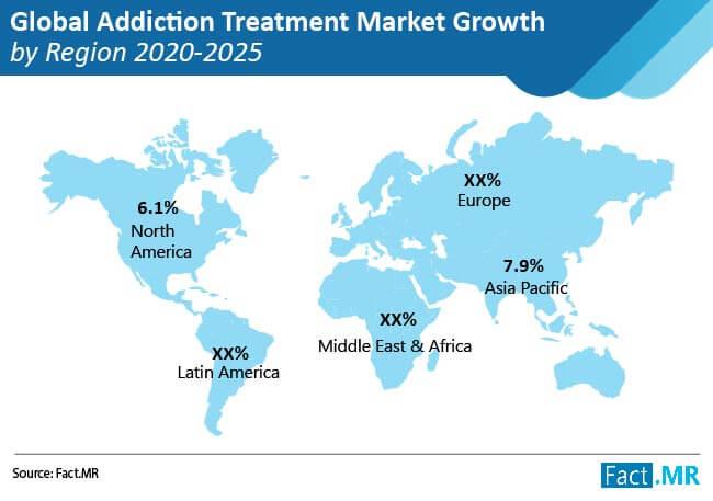 addiction treatment market growth by region