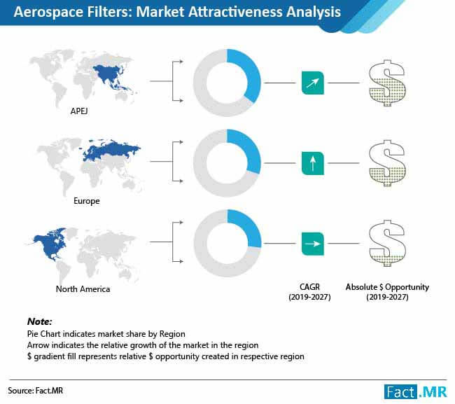 aerospace filters market 02
