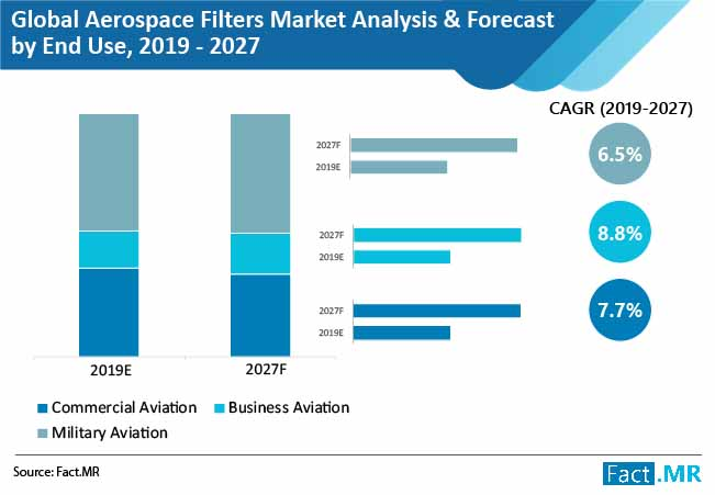 aerospace filters market 1