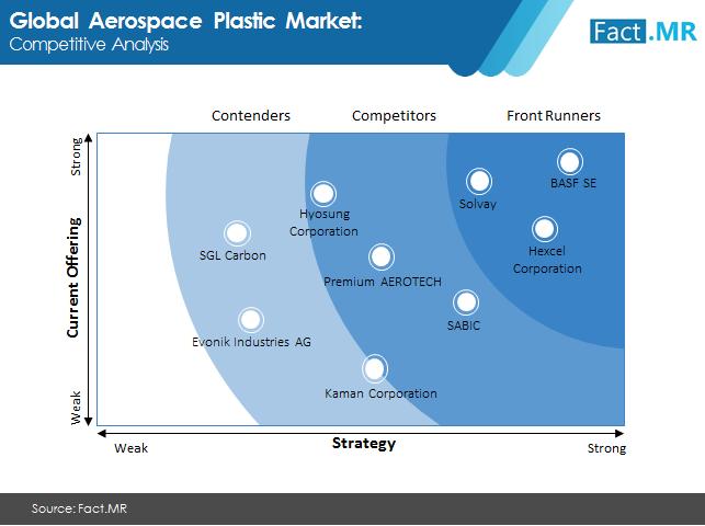 aerospace plastic market image 02