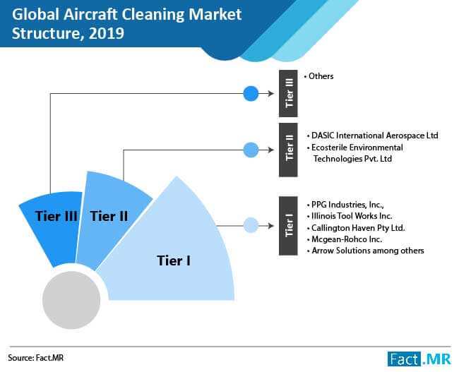 aircraft cleaning 01