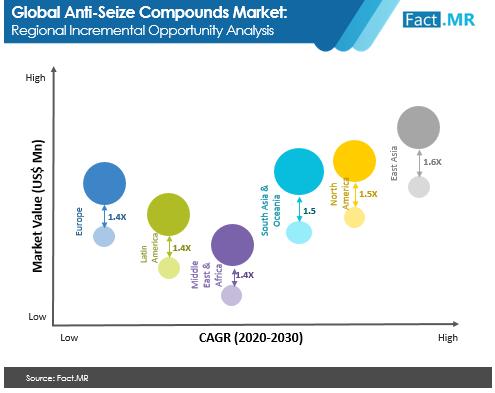 anti seize compounds market 02