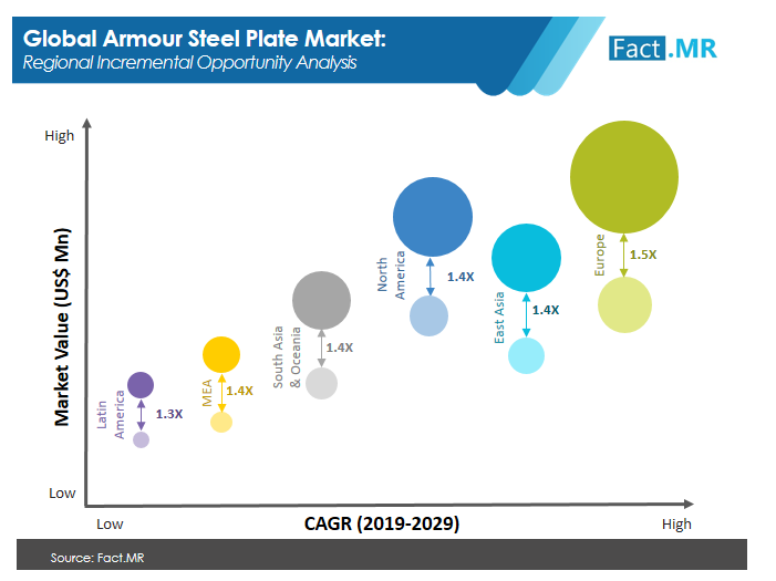 armour steel plate market image 01
