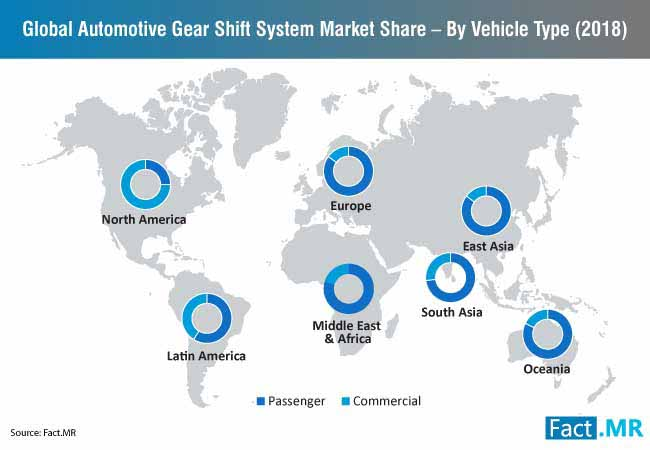 automotive gear shift system market vehicle type