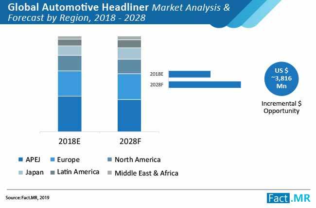 automotive headliner market 02