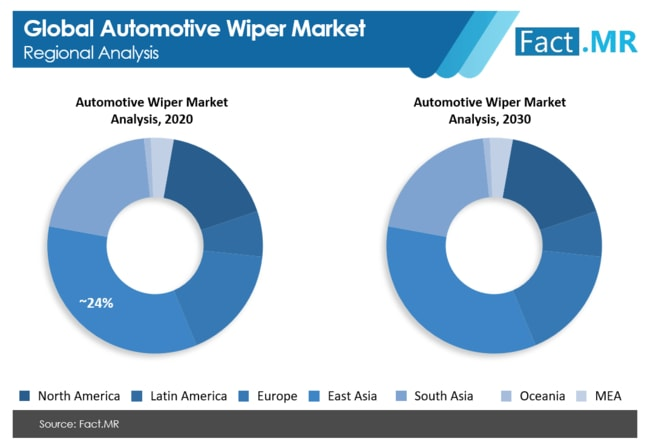 automotive wiper market regional analysis