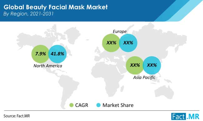 beauty facial mask market region