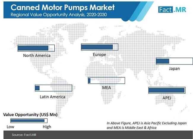canned motor pumps market image 02