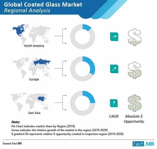coated glass market 01