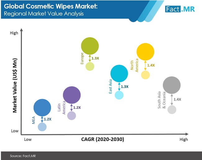 cosmetic wipes market image 02