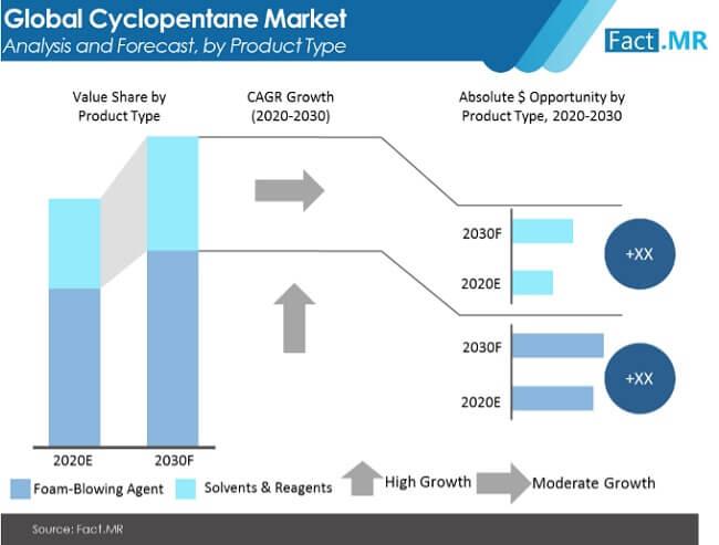 cyclopentane market image 02