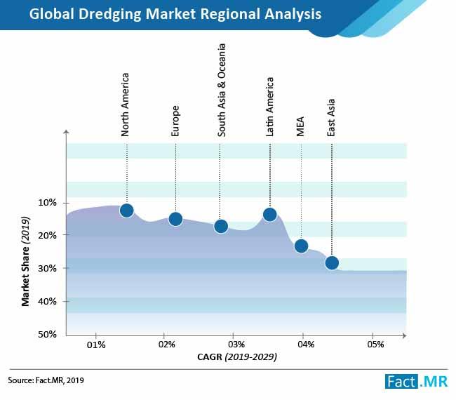 dredging market 02