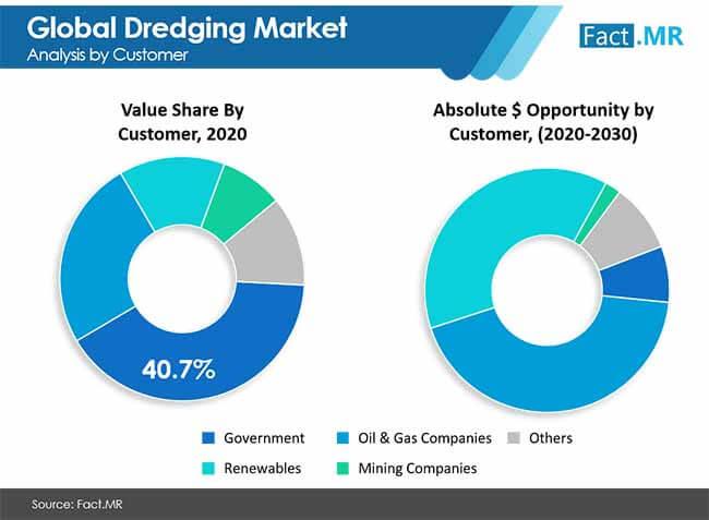 dredging market image 01