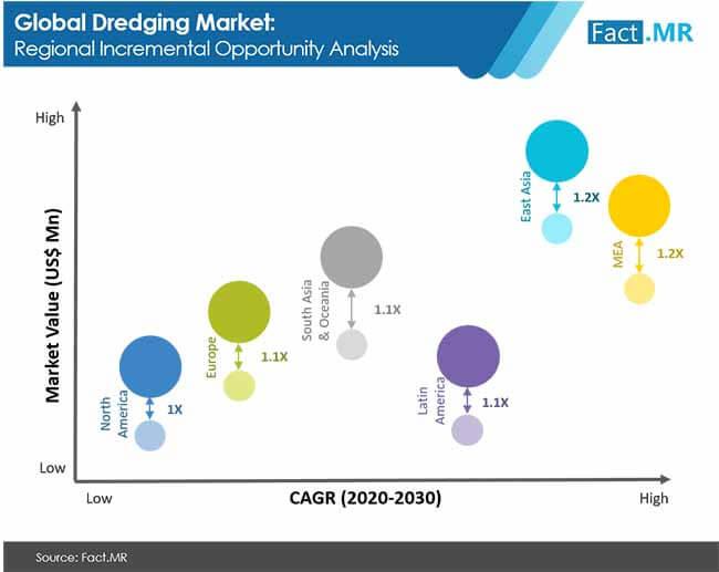 dredging market image 02