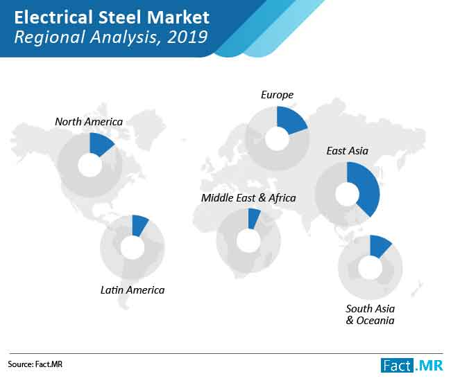 electrical steel market 02