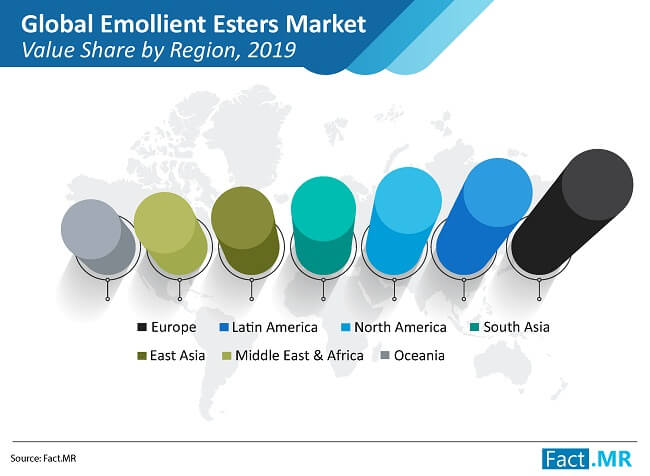emollient esters market value share by region