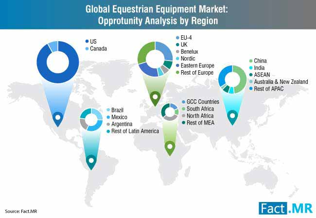 equestrian equipment market 2