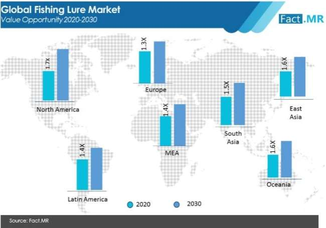 fishing lure market value opportunity