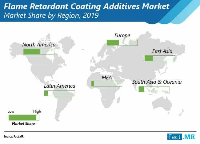 flame retardant coating additives market 02