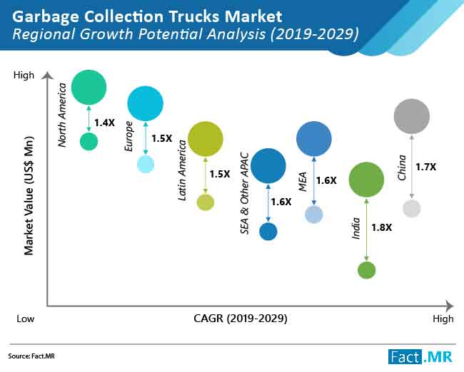 garbage collection trucks market 02