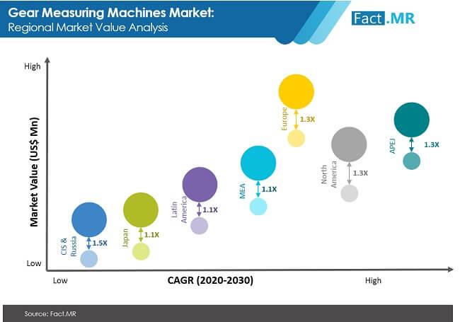 gear measuring machines market image 02