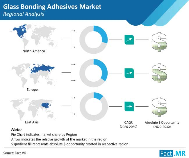 glass bonding adhesives market regional analysis