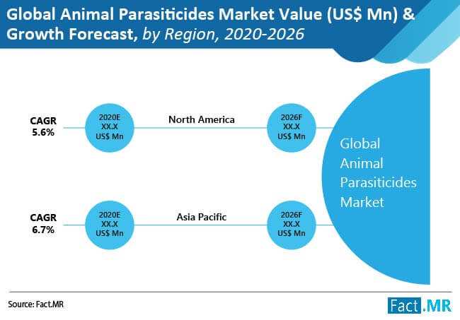 global animal parasiticides market image 02
