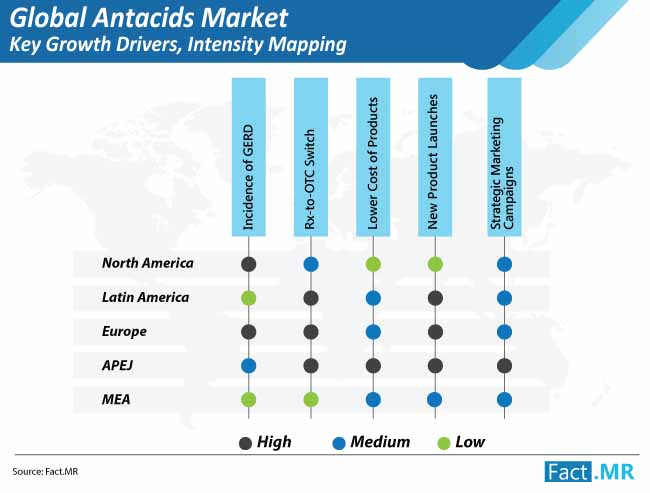 global antacids market intensity mapping