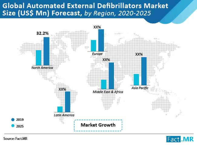global automated external defibrillators market 02