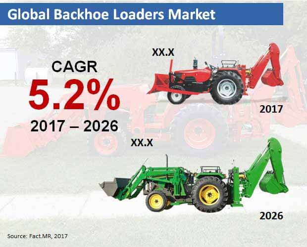 global backhoe loaders market