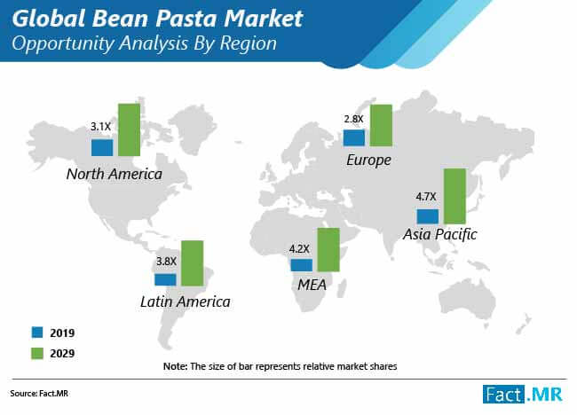 global bean pasta market 02