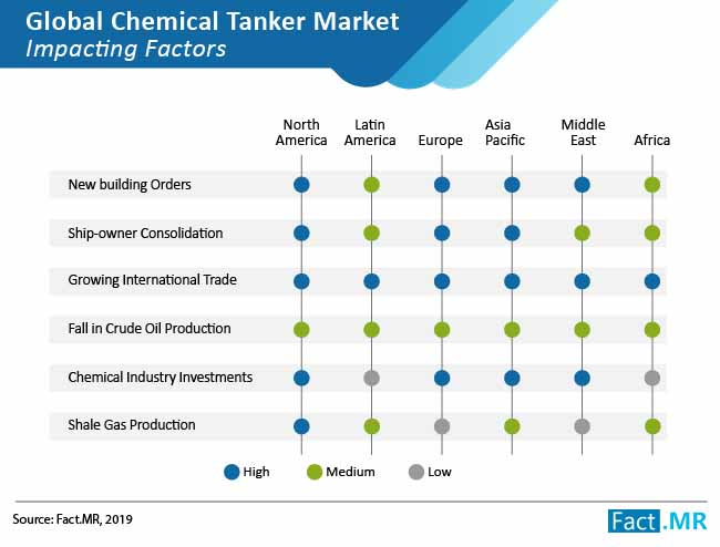 global chemical tanker market structure analysis 02