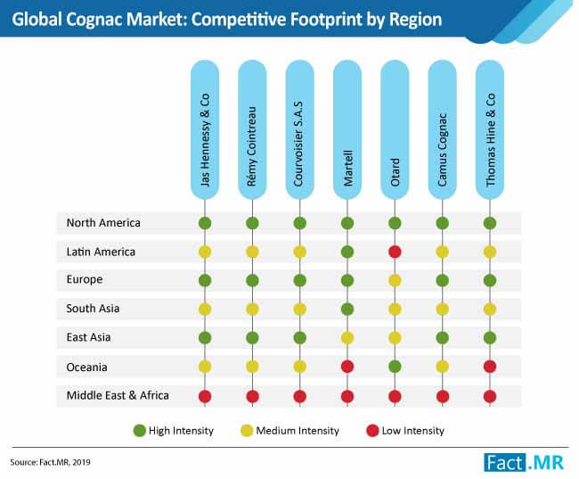 global cognac market region