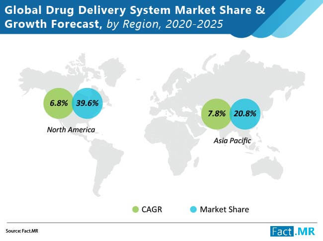 global drug delivery systems market 02