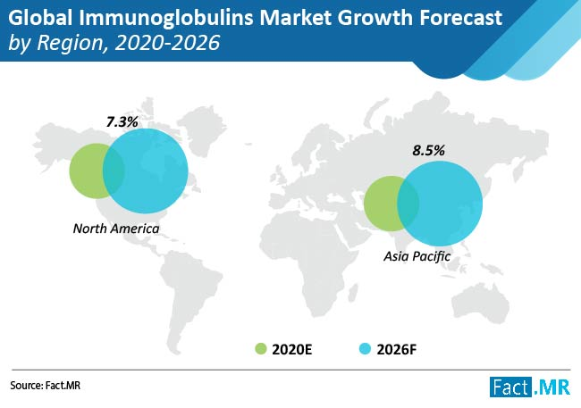 global immunoglobulins market 01