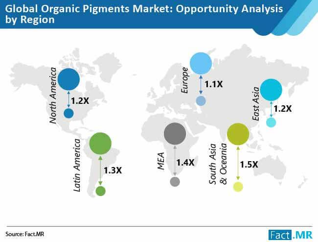 global organic pigments market 02