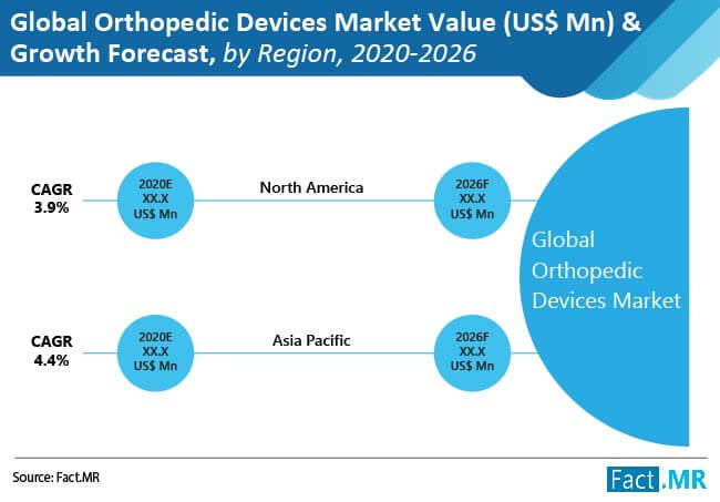 global orthopedic devices market 02