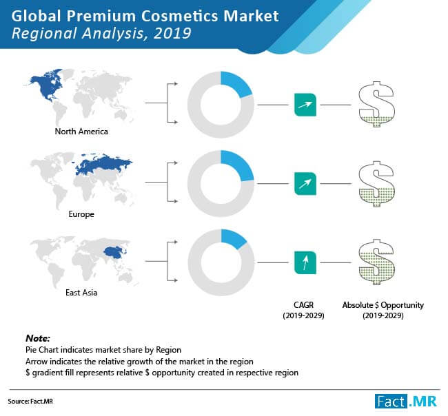 global premium cosmetics market 02