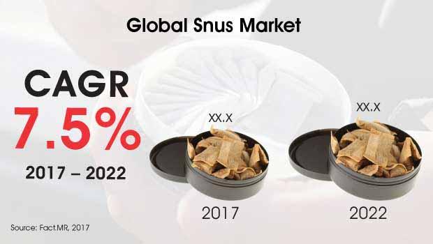 global-snus-market.jpg